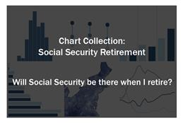 A block of text that says chart collection: social security retirement. Will social security be there I retire?