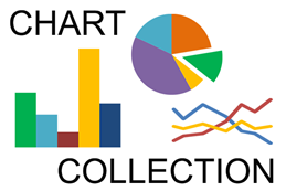 Chart Collection